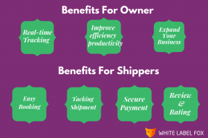 Benefits For Owner