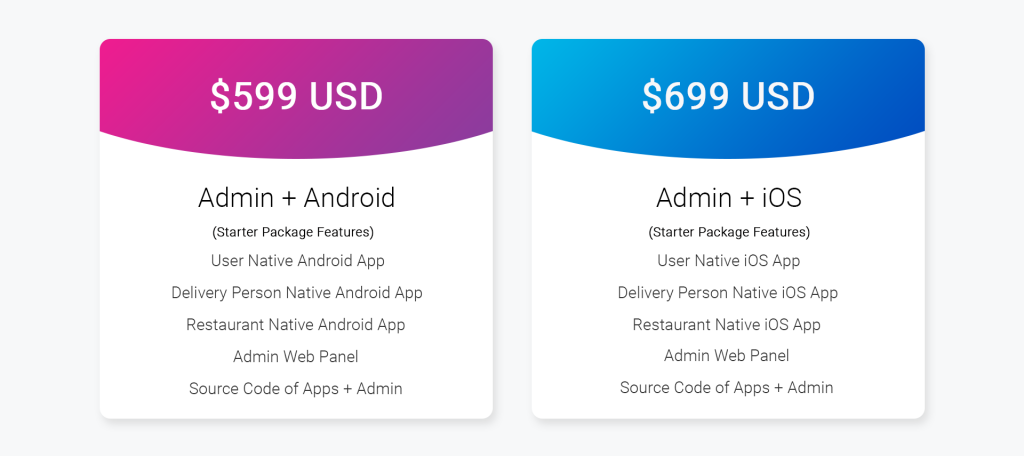 android-ios-low-budget-plans