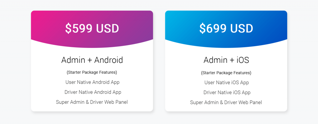 low-uber-clone-app-price